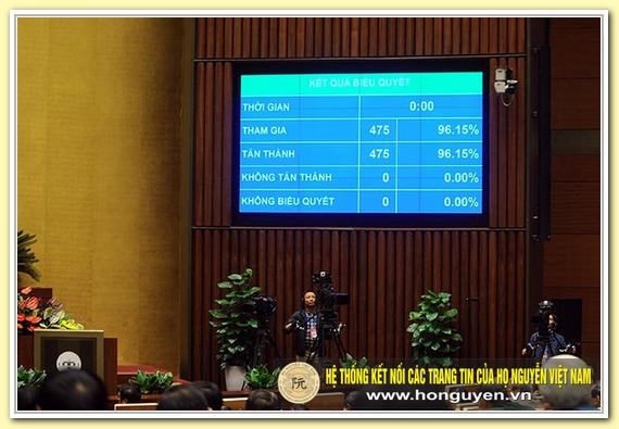 Công bố kết quả kiểm phiếu bầu bà Ngân làm Chủ tịch Quốc hội. (Ảnh: Như Phúc)